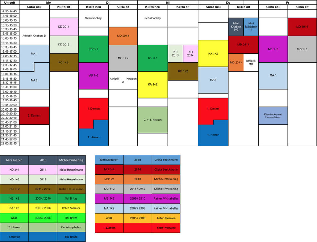 Trainingsplan Feld März bis Ostern 2021